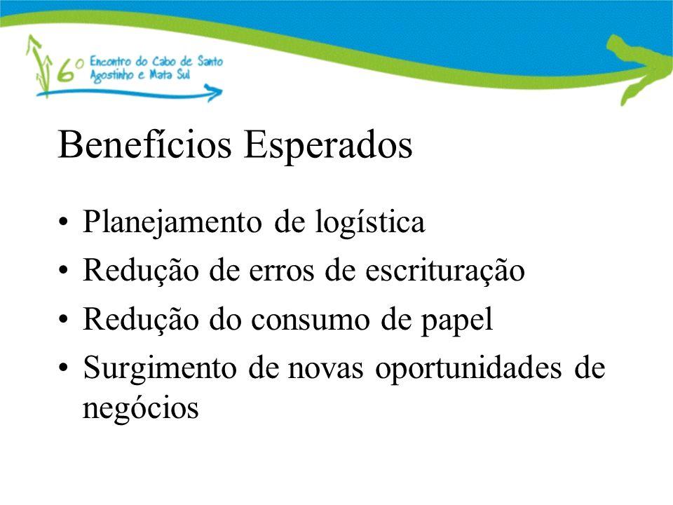 Benefícios Esperados Planejamento de logística Redução de erros de escrituração Redução do consumo de papel Surgimento de novas oportunidades de negócios