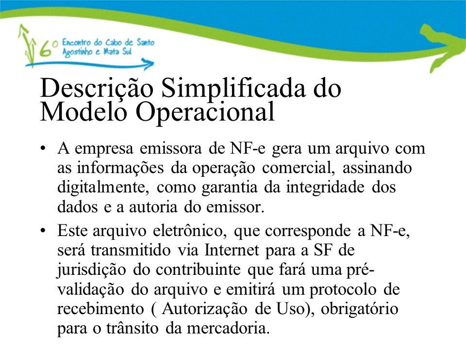 Descrição Simplificada do Modelo Operacional A empresa emissora de NF-e gera um arquivo com as informações da operação comercial, assinando digitalmente, como garantia da integridade dos dados e a autoria do emissor.