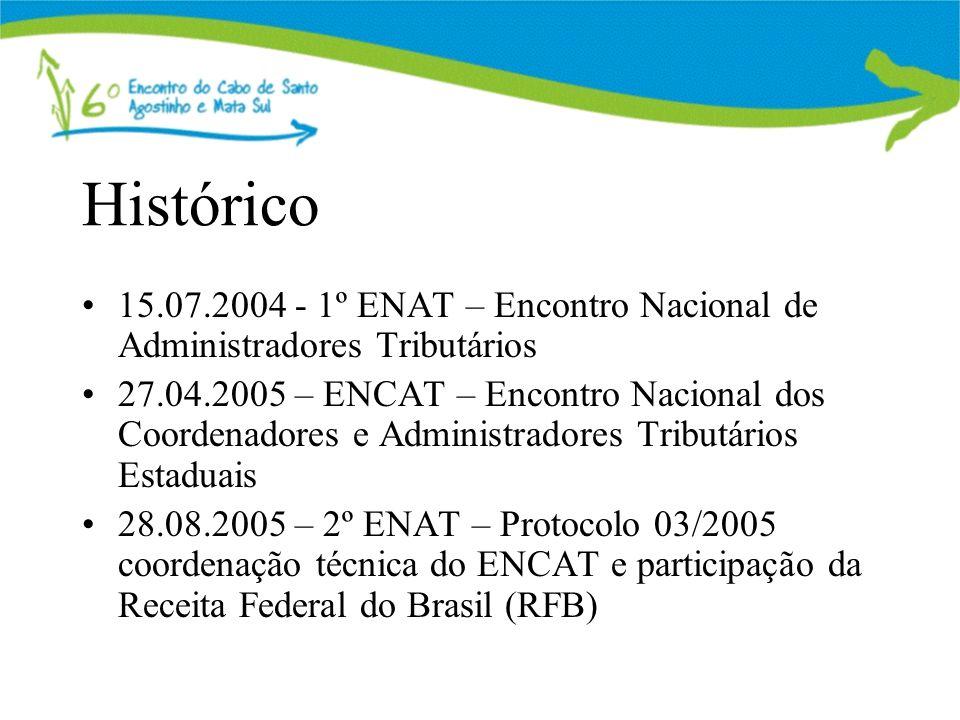 Histórico 15.07.2004 - 1º ENAT – Encontro Nacional de Administradores Tributários 27.04.2005 – ENCAT – Encontro Nacional dos Coordenadores e Administradores Tributários Estaduais 28.08.2005 – 2º ENAT – Protocolo 03/2005 coordenação técnica do ENCAT e participação da Receita Federal do Brasil (RFB)