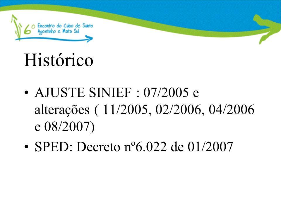 Histórico AJUSTE SINIEF : 07/2005 e alterações ( 11/2005, 02/2006, 04/2006 e 08/2007) SPED: Decreto nº6.022 de 01/2007
