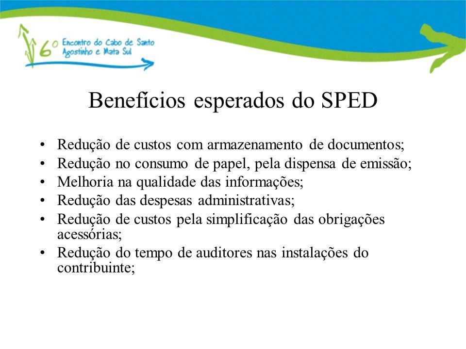 Benefícios esperados do SPED Redução de custos com armazenamento de documentos; Redução no consumo de papel, pela dispensa de emissão; Melhoria na qua