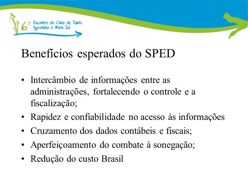 Benefícios esperados do SPED Intercâmbio de informações entre as administrações, fortalecendo o controle e a fiscalização; Rapidez e confiabilidade no