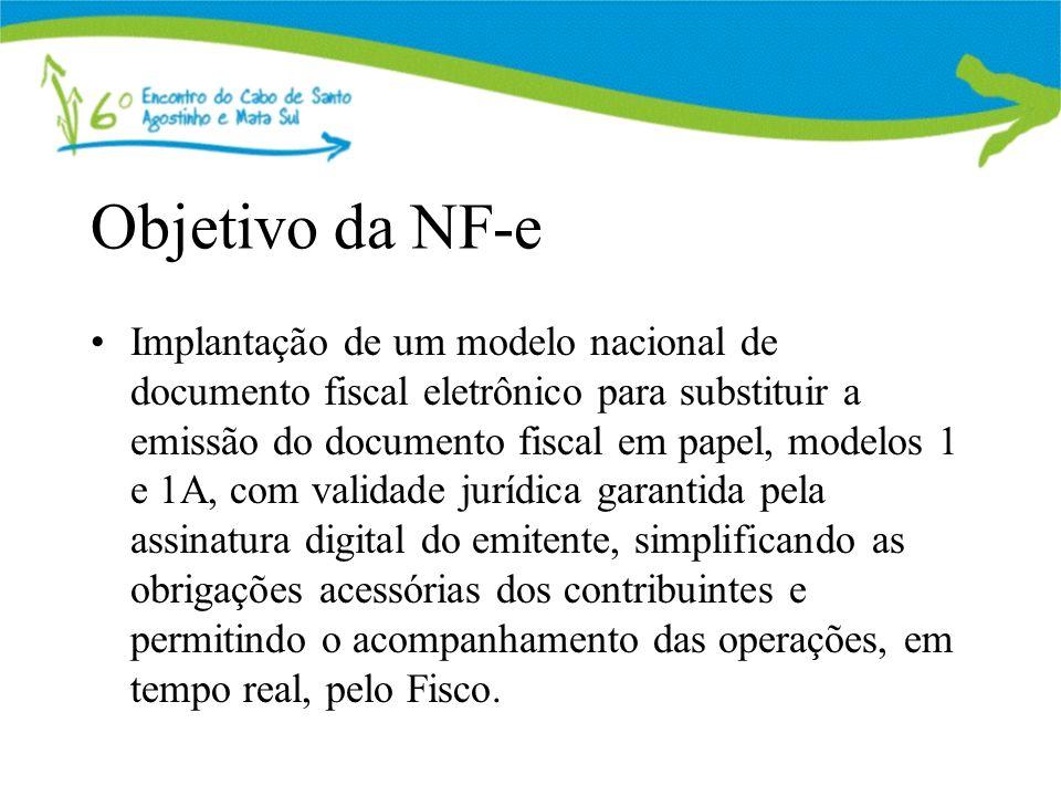 Objetivo da NF-e Implantação de um modelo nacional de documento fiscal eletrônico para substituir a emissão do documento fiscal em papel, modelos 1 e