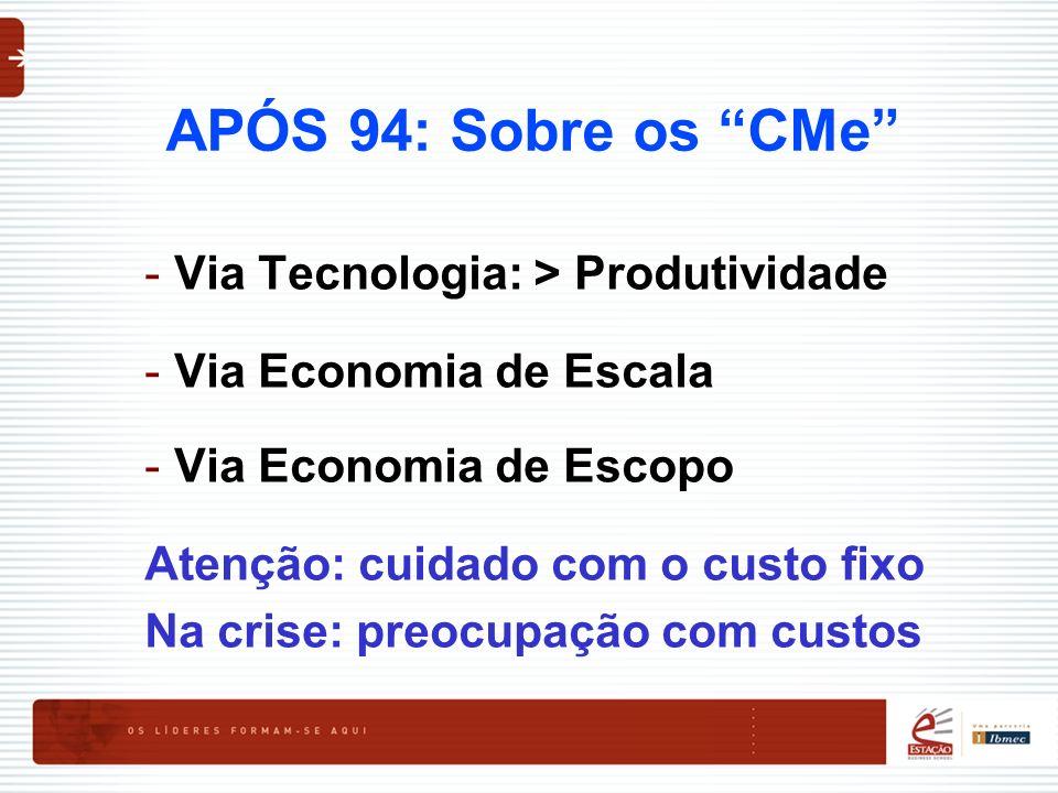 APÓS 94: Sobre os CMe -Via Tecnologia: > Produtividade -Via Economia de Escala -Via Economia de Escopo Atenção: cuidado com o custo fixo Na crise: pre