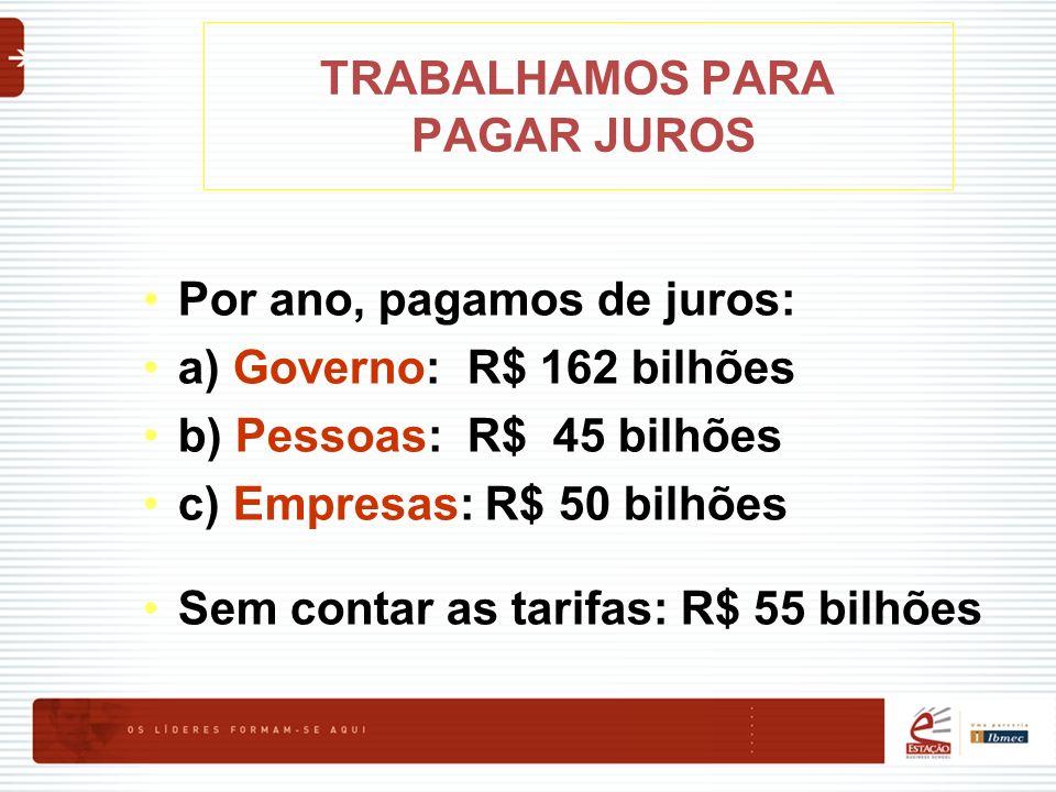 TRABALHAMOS PARA PAGAR JUROS Por ano, pagamos de juros: a) Governo: R$ 162 bilhões b) Pessoas: R$ 45 bilhões c) Empresas: R$ 50 bilhões Sem contar as