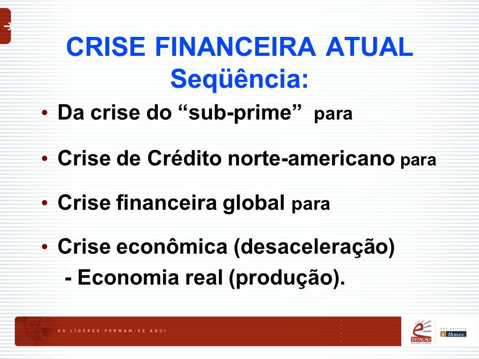 CRISE FINANCEIRA ATUAL Seqüência: Da crise do sub-prime para Crise de Crédito norte-americano para Crise financeira global para Crise econômica (desac