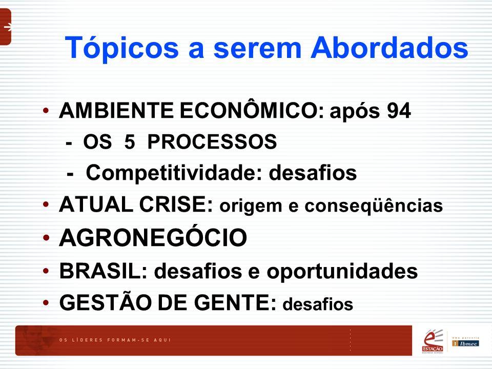 Tópicos a serem Abordados AMBIENTE ECONÔMICO: após 94 - OS 5 PROCESSOS - Competitividade: desafios ATUAL CRISE: origem e conseqüências AGRONEGÓCIO BRA