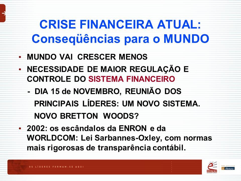 CRISE FINANCEIRA ATUAL: Conseqüências para o MUNDO MUNDO VAI CRESCER MENOS NECESSIDADE DE MAIOR REGULAÇÃO E CONTROLE DO SISTEMA FINANCEIRO - DIA 15 de