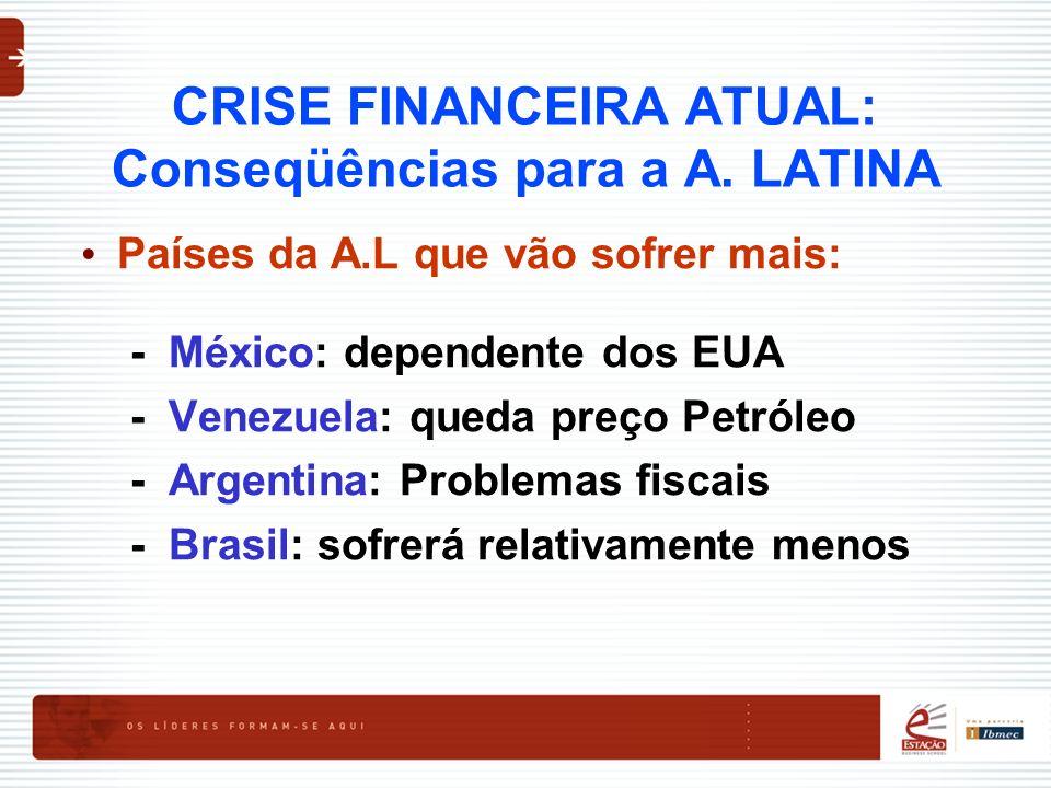 CRISE FINANCEIRA ATUAL: Conseqüências para a A. LATINA Países da A.L que vão sofrer mais: - México: dependente dos EUA - Venezuela: queda preço Petról