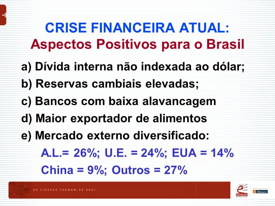 CRISE FINANCEIRA ATUAL: Aspectos Positivos para o Brasil a) Dívida interna não indexada ao dólar; b) Reservas cambiais elevadas; c) Bancos com baixa a