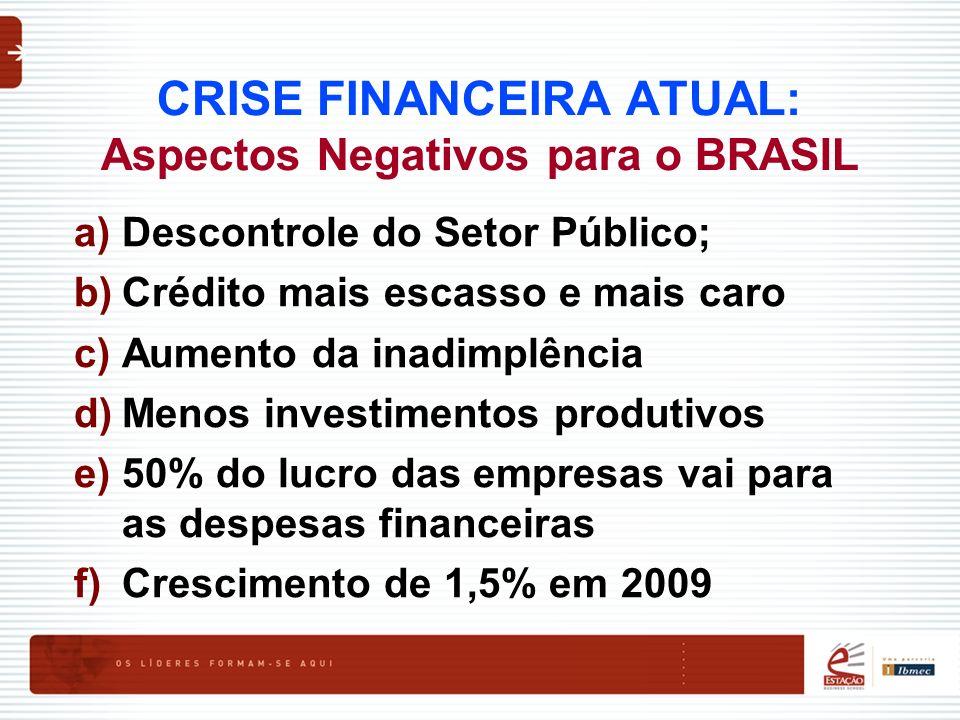 CRISE FINANCEIRA ATUAL: Aspectos Negativos para o BRASIL a)Descontrole do Setor Público; b)Crédito mais escasso e mais caro c)Aumento da inadimplência