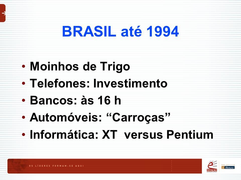BRASIL até 1994 Moinhos de Trigo Telefones: Investimento Bancos: às 16 h Automóveis: Carroças Informática: XT versus Pentium