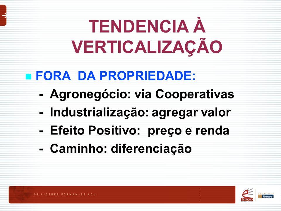 TENDENCIA À VERTICALIZAÇÃO FORA DA PROPRIEDADE: - Agronegócio: via Cooperativas - Industrialização: agregar valor - Efeito Positivo: preço e renda - C