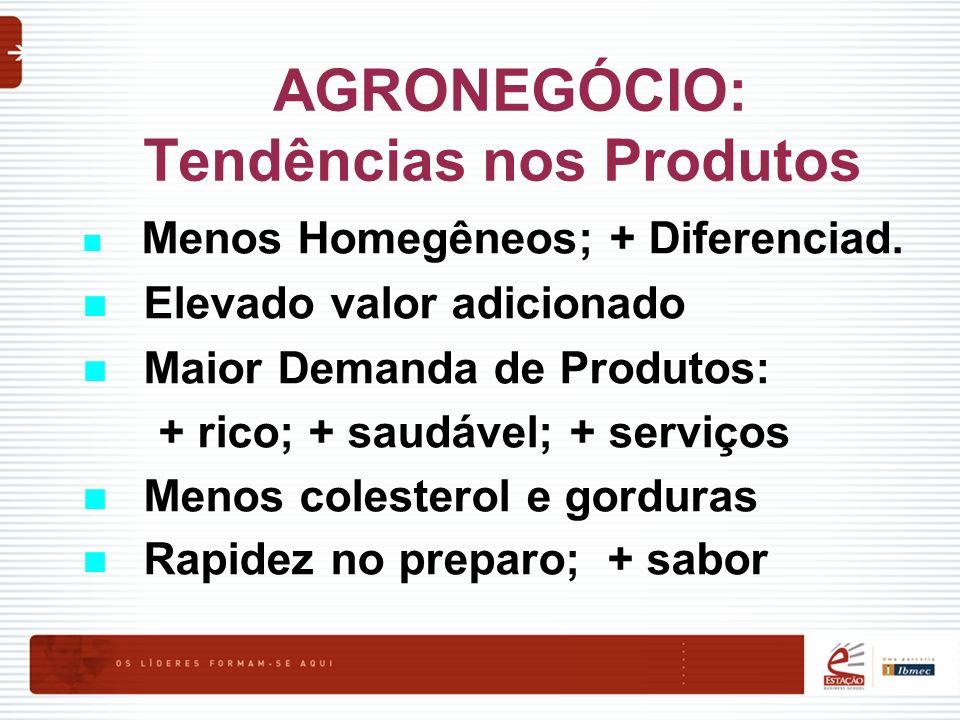 AGRONEGÓCIO: Tendências nos Produtos Menos Homegêneos; + Diferenciad. Elevado valor adicionado Maior Demanda de Produtos: + rico; + saudável; + serviç