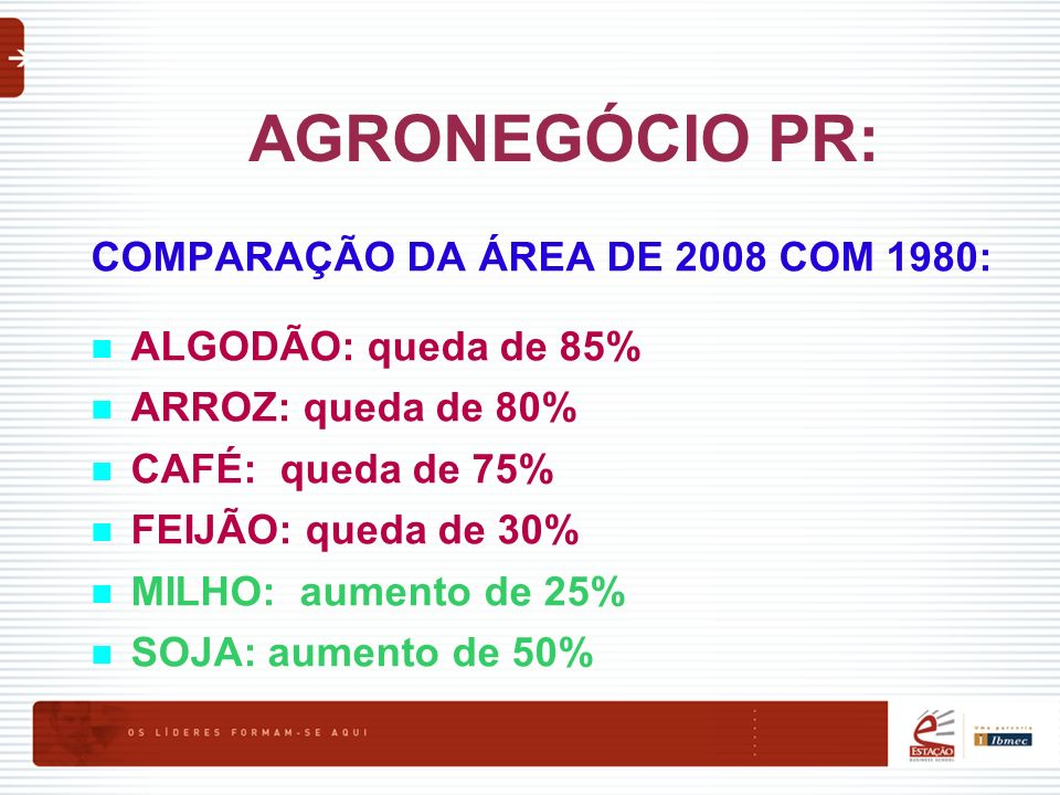 AGRONEGÓCIO PR: COMPARAÇÃO DA ÁREA DE 2008 COM 1980: ALGODÃO: queda de 85% ARROZ: queda de 80% CAFÉ: queda de 75% FEIJÃO: queda de 30% MILHO: aumento