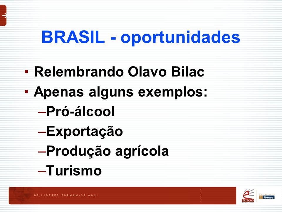 BRASIL - oportunidades Relembrando Olavo Bilac Apenas alguns exemplos: –Pró-álcool –Exportação –Produção agrícola –Turismo