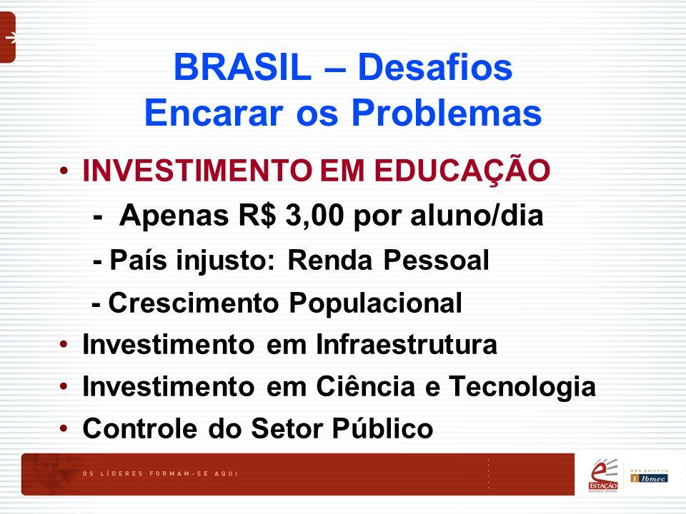 BRASIL – Desafios Encarar os Problemas INVESTIMENTO EM EDUCAÇÃO - Apenas R$ 3,00 por aluno/dia - País injusto: Renda Pessoal - Crescimento Populaciona