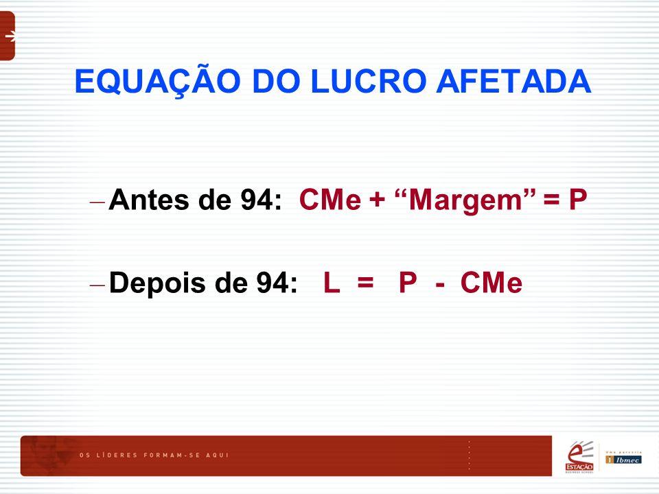 EQUAÇÃO DO LUCRO AFETADA – Antes de 94: CMe + Margem = P – Depois de 94: L = P - CMe