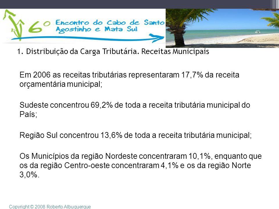 1. Distribuição da Carga Tributária. Receitas Municipais Em 2006 as receitas tributárias representaram 17,7% da receita orçamentária municipal; Sudest