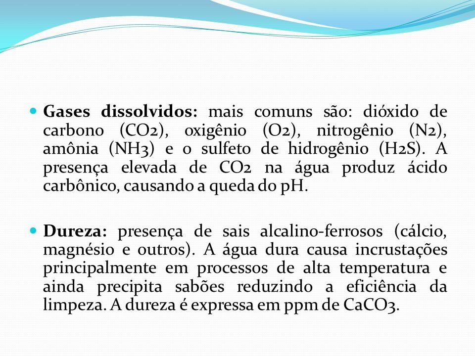 Gases dissolvidos: mais comuns são: dióxido de carbono (CO2), oxigênio (O2), nitrogênio (N2), amônia (NH3) e o sulfeto de hidrogênio (H2S). A presença