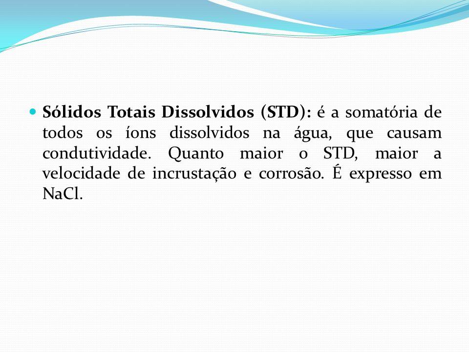 Sólidos Totais Dissolvidos (STD): é a somatória de todos os íons dissolvidos na água, que causam condutividade. Quanto maior o STD, maior a velocidade