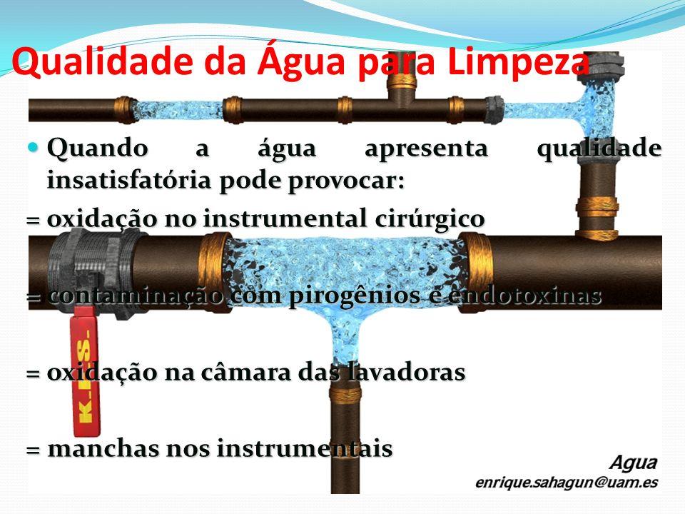 Qualidade da Água para Limpeza Quando a água apresenta qualidade insatisfatória pode provocar: Quando a água apresenta qualidade insatisfatória pode p