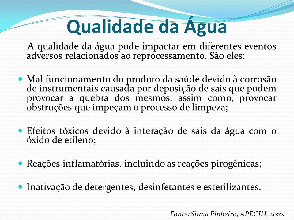 Qualidade da Água A qualidade da água pode impactar em diferentes eventos adversos relacionados ao reprocessamento. São eles: Mal funcionamento do pro