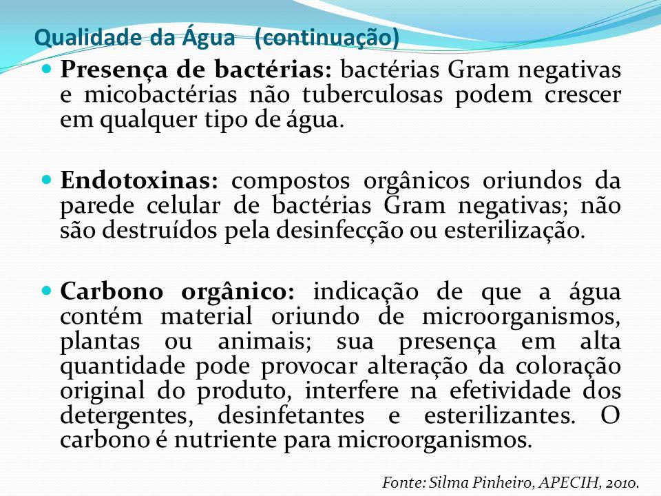 Qualidade da Água (continuação) Presença de bactérias: bactérias Gram negativas e micobactérias não tuberculosas podem crescer em qualquer tipo de águ