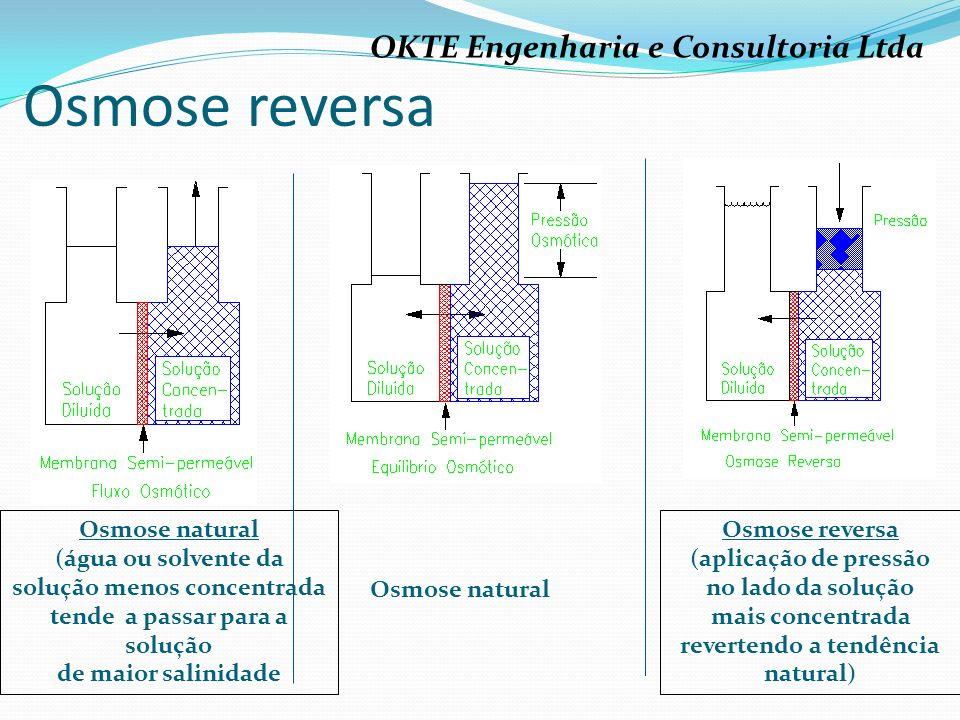 Osmose reversa OKTE Engenharia e Consultoria Ltda Osmose natural (água ou solvente da solução menos concentrada tende a passar para a solução de maior