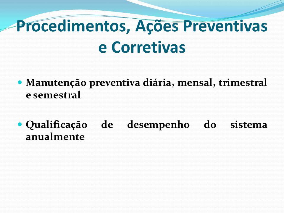 Procedimentos, Ações Preventivas e Corretivas Manutenção preventiva diária, mensal, trimestral e semestral Qualificação de desempenho do sistema anual
