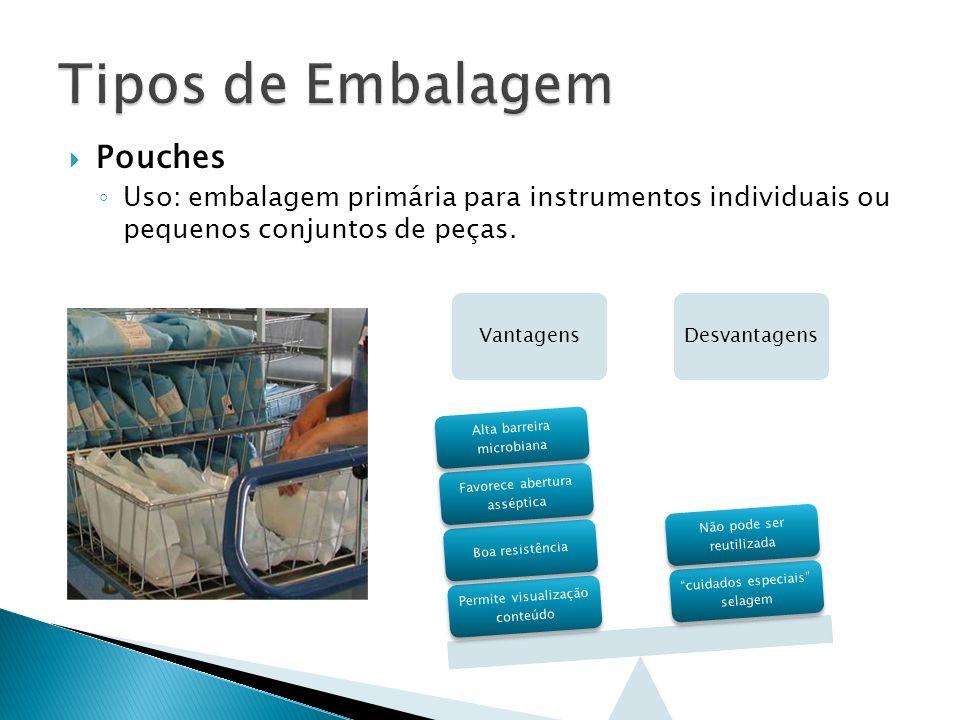 Pouches Uso: embalagem primária para instrumentos individuais ou pequenos conjuntos de peças. VantagensDesvantagens Permite visualização conteúdo Boa