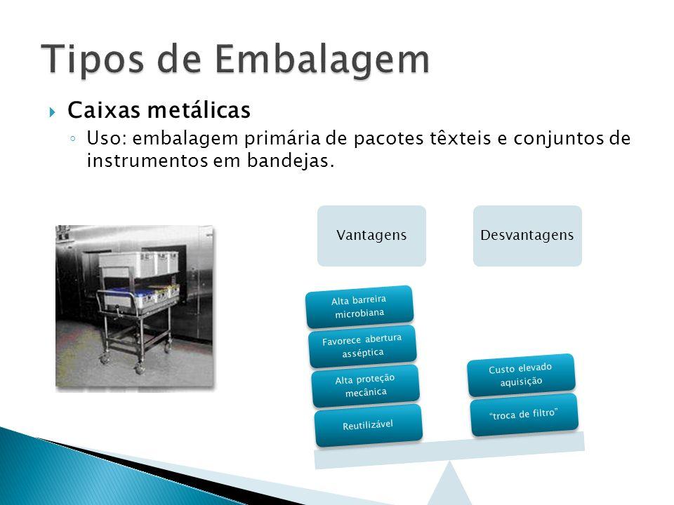 Caixas metálicas Uso: embalagem primária de pacotes têxteis e conjuntos de instrumentos em bandejas. VantagensDesvantagens Reutilizável Alta proteção