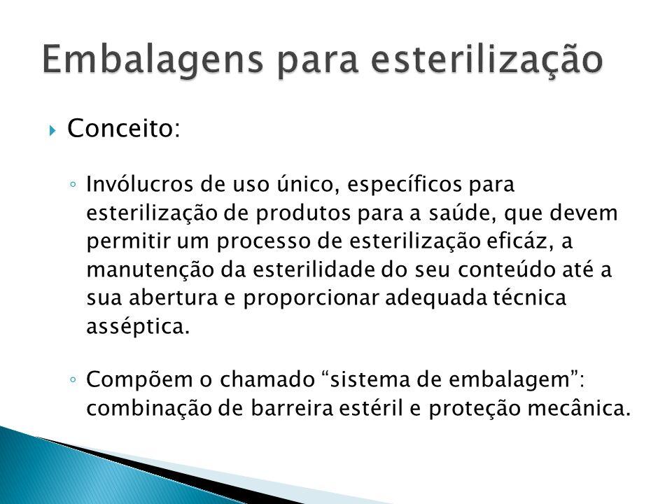 Conceito: Invólucros de uso único, específicos para esterilização de produtos para a saúde, que devem permitir um processo de esterilização eficáz, a