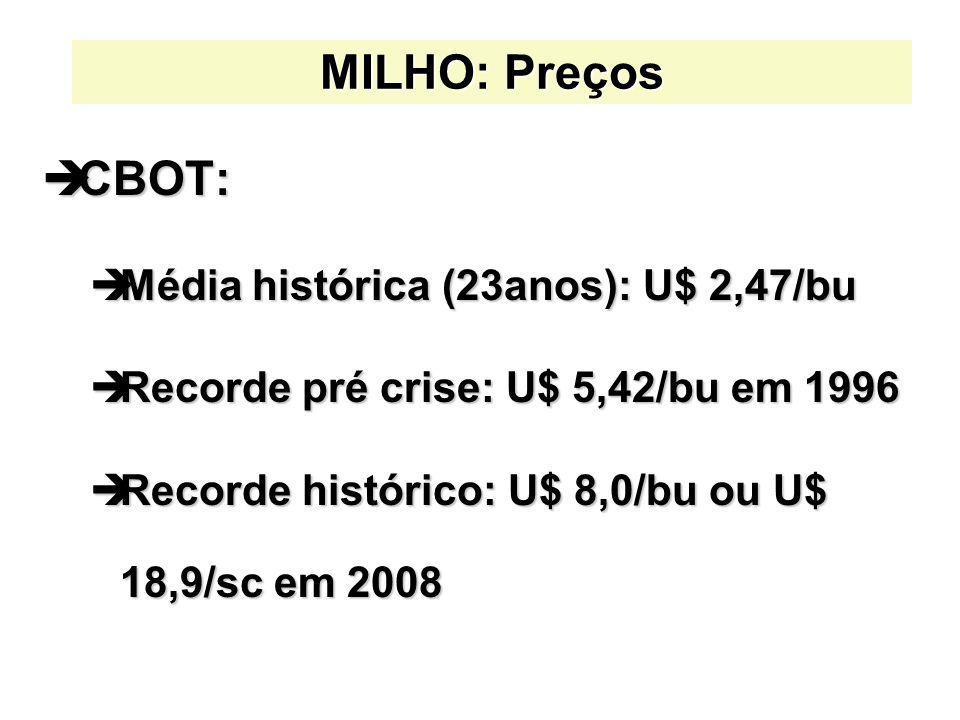 MILHO: Preços èCBOT: èMédia histórica (23anos): U$ 2,47/bu èRecorde pré crise: U$ 5,42/bu em 1996 èRecorde histórico: U$ 8,0/bu ou U$ 18,9/sc em 2008