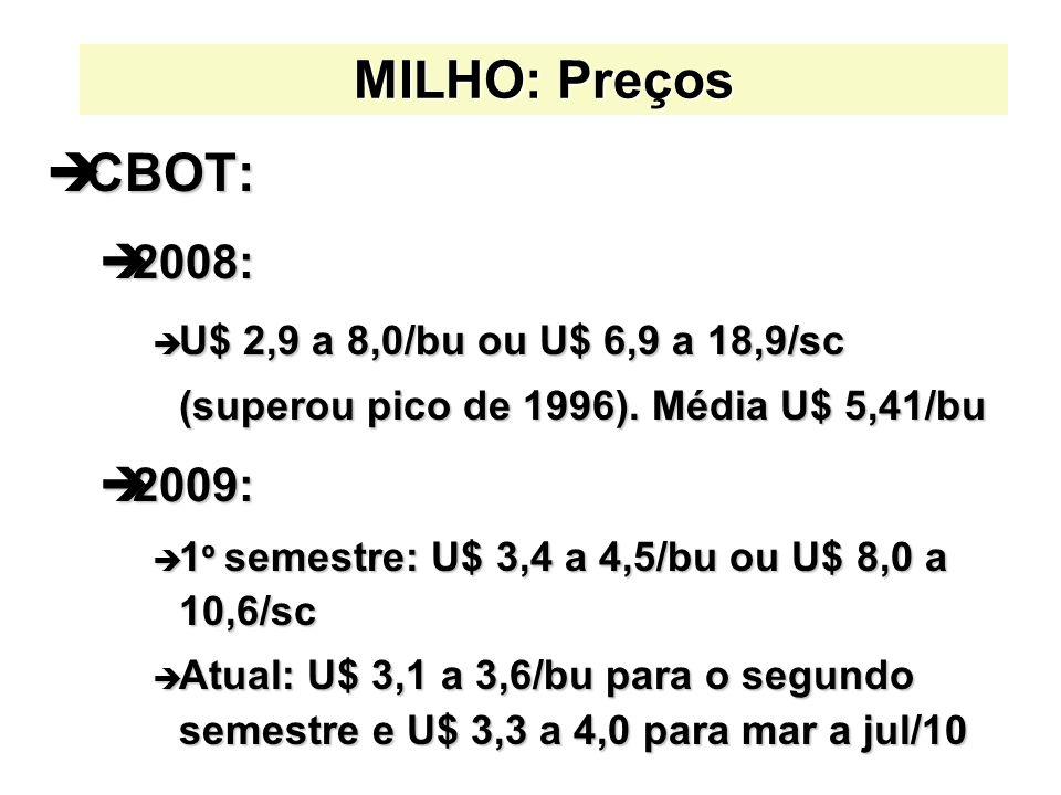 MILHO: Preços èCBOT: è2008: è U$ 2,9 a 8,0/bu ou U$ 6,9 a 18,9/sc (superou pico de 1996). Média U$ 5,41/bu è2009: è 1 º semestre: U$ 3,4 a 4,5/bu ou U