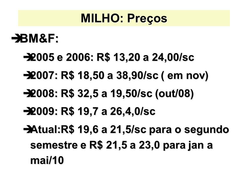 MILHO: Preços èBM&F: è2005 e 2006: R$ 13,20 a 24,00/sc è2007: R$ 18,50 a 38,90/sc ( em nov) è2008: R$ 32,5 a 19,50/sc (out/08) è2009: R$ 19,7 a 26,4,0/sc èAtual:R$ 19,6 a 21,5/sc para o segundo semestre e R$ 21,5 a 23,0 para jan a mai/10