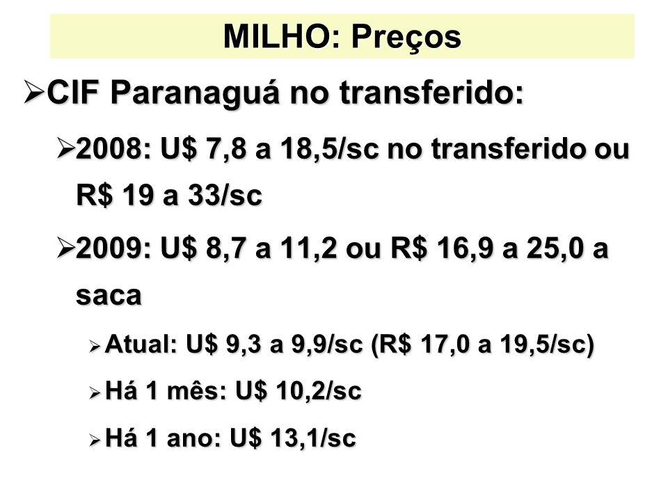 MILHO: Preços CIF Paranaguá no transferido: CIF Paranaguá no transferido: 2008: U$ 7,8 a 18,5/sc no transferido ou R$ 19 a 33/sc 2008: U$ 7,8 a 18,5/s