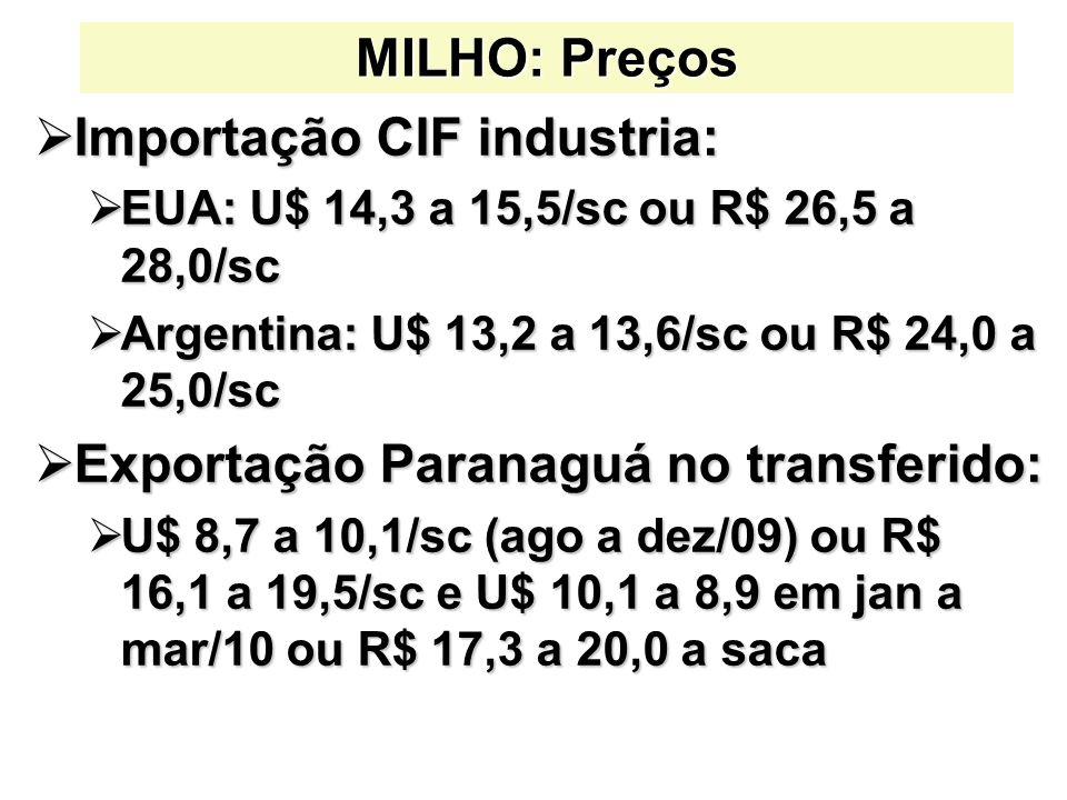 MILHO: Preços Importação CIF industria: Importação CIF industria: EUA: U$ 14,3 a 15,5/sc ou R$ 26,5 a 28,0/sc EUA: U$ 14,3 a 15,5/sc ou R$ 26,5 a 28,0