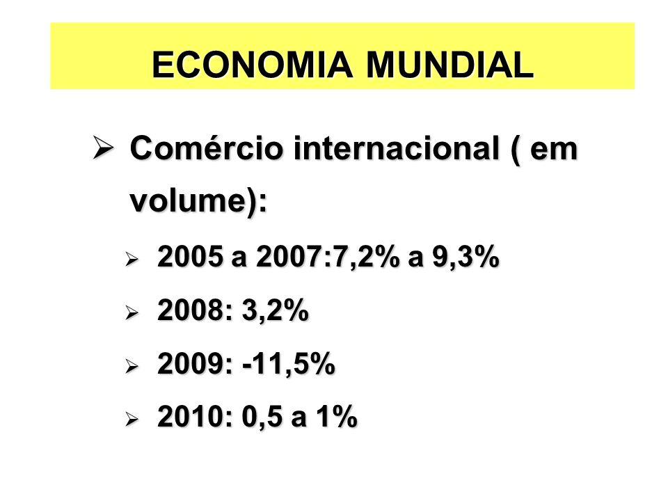Comércio internacional ( em volume): Comércio internacional ( em volume): 2005 a 2007:7,2% a 9,3% 2005 a 2007:7,2% a 9,3% 2008: 3,2% 2008: 3,2% 2009: -11,5% 2009: -11,5% 2010: 0,5 a 1% 2010: 0,5 a 1% ECONOMIA MUNDIAL