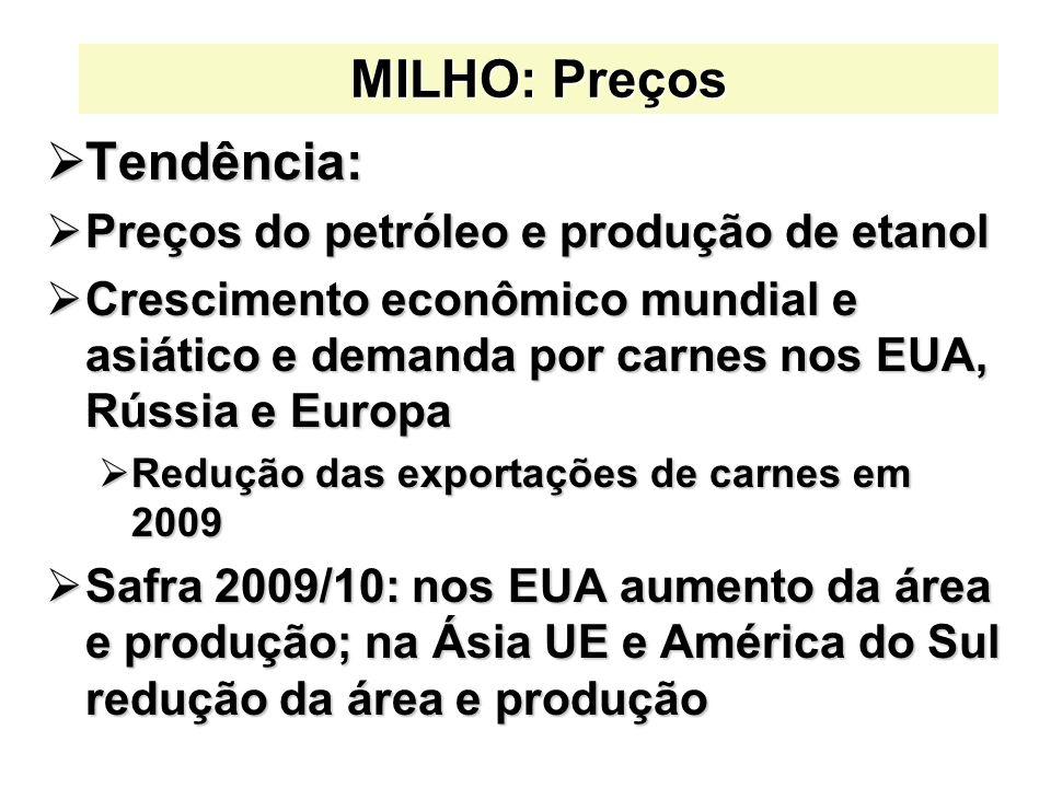 MILHO: Preços Tendência: Tendência: Preços do petróleo e produção de etanol Preços do petróleo e produção de etanol Crescimento econômico mundial e asiático e demanda por carnes nos EUA, Rússia e Europa Crescimento econômico mundial e asiático e demanda por carnes nos EUA, Rússia e Europa Redução das exportações de carnes em 2009 Redução das exportações de carnes em 2009 Safra 2009/10: nos EUA aumento da área e produção; na Ásia UE e América do Sul redução da área e produção Safra 2009/10: nos EUA aumento da área e produção; na Ásia UE e América do Sul redução da área e produção