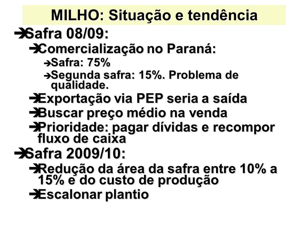 MILHO: Situação e tendência Safra 08/09: Safra 08/09: Comercialização no Paraná: Comercialização no Paraná: Safra: 75% Safra: 75% Segunda safra: 15%.