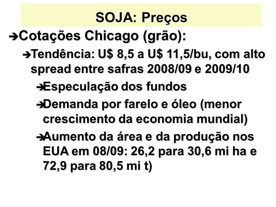 SOJA: Preços è Cotações Chicago (grão): è Tendência: U$ 8,5 a U$ 11,5/bu, com alto spread entre safras 2008/09 e 2009/10 è Especulação dos fundos è De