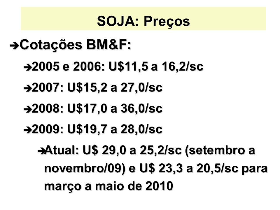 SOJA: Preços è Cotações BM&F: è 2005 e 2006: U$11,5 a 16,2/sc è 2007: U$15,2 a 27,0/sc è 2008: U$17,0 a 36,0/sc è 2009: U$19,7 a 28,0/sc è Atual: U$ 2