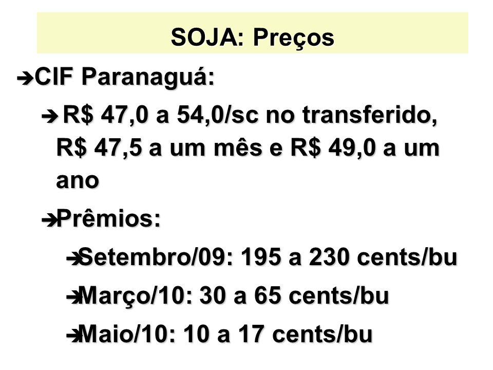 SOJA: Preços è CIF Paranaguá: è R$ 47,0 a 54,0/sc no transferido, R$ 47,5 a um mês e R$ 49,0 a um ano è Prêmios: è Setembro/09: 195 a 230 cents/bu è Março/10: 30 a 65 cents/bu è Maio/10: 10 a 17 cents/bu