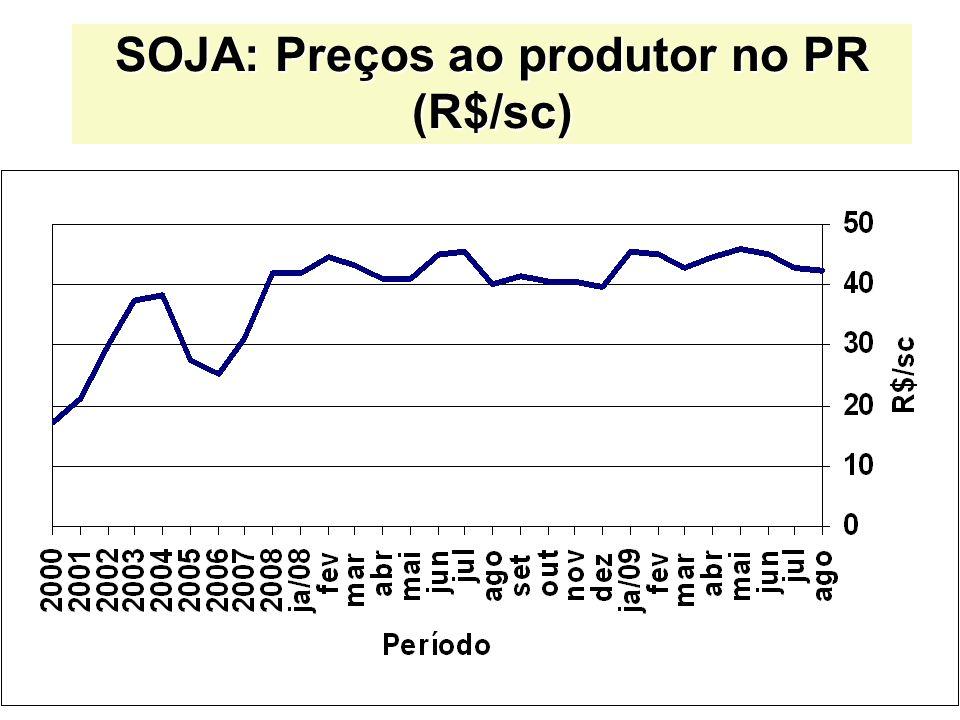 SOJA: Preços ao produtor no PR (R$/sc)