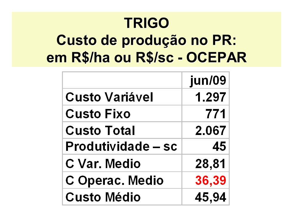TRIGO Custo de produção no PR: em R$/ha ou R$/sc - OCEPAR