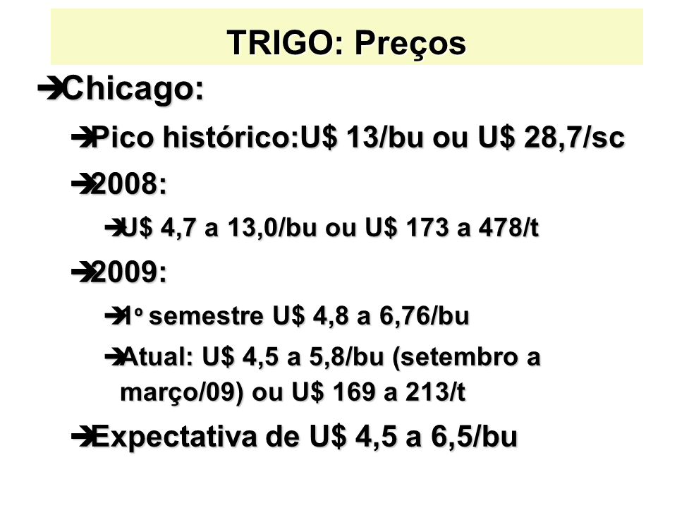 TRIGO: Preços Chicago: Chicago: Pico histórico:U$ 13/bu ou U$ 28,7/sc Pico histórico:U$ 13/bu ou U$ 28,7/sc 2008: 2008: U$ 4,7 a 13,0/bu ou U$ 173 a 478/t U$ 4,7 a 13,0/bu ou U$ 173 a 478/t 2009: 2009: 1 º semestre U$ 4,8 a 6,76/bu 1 º semestre U$ 4,8 a 6,76/bu Atual: U$ 4,5 a 5,8/bu (setembro a março/09) ou U$ 169 a 213/t Atual: U$ 4,5 a 5,8/bu (setembro a março/09) ou U$ 169 a 213/t Expectativa de U$ 4,5 a 6,5/bu Expectativa de U$ 4,5 a 6,5/bu