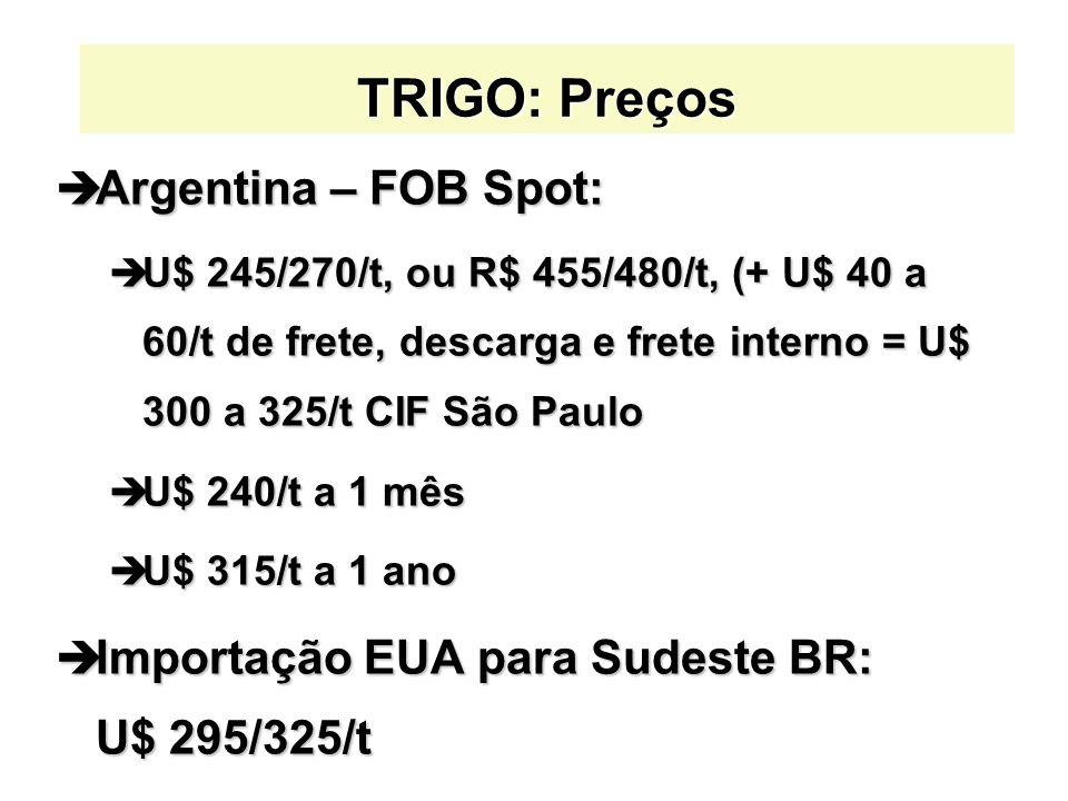 TRIGO: Preços Argentina – FOB Spot: Argentina – FOB Spot: U$ 245/270/t, ou R$ 455/480/t, (+ U$ 40 a 60/t de frete, descarga e frete interno = U$ 300 a