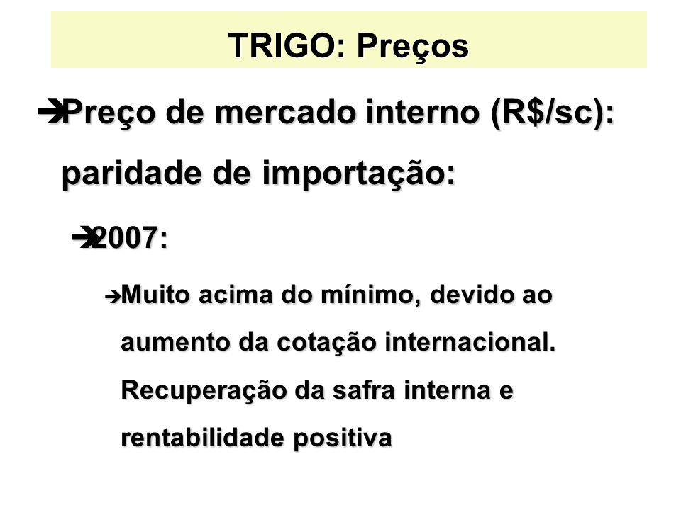 TRIGO: Preços èPreço de mercado interno (R$/sc): paridade de importação: è2007: è Muito acima do mínimo, devido ao aumento da cotação internacional. R