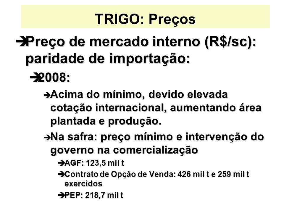 TRIGO: Preços èPreço de mercado interno (R$/sc): paridade de importação: è2008: è Acima do mínimo, devido elevada cotação internacional, aumentando ár
